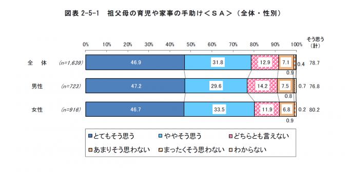 %e5%ad%ab%e8%82%b2%e3%81%a6%ef%bc%91