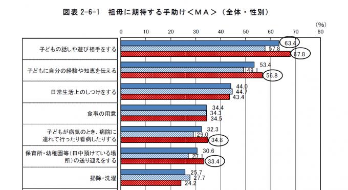 %e5%ad%ab%e8%82%b2%e3%81%a6%ef%bc%92