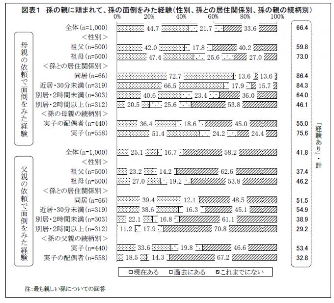 %e5%ad%ab%e8%82%b2%e3%81%a6%ef%bc%94